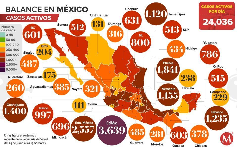 OPS: México, con tendencia evidente de aumento de Covid