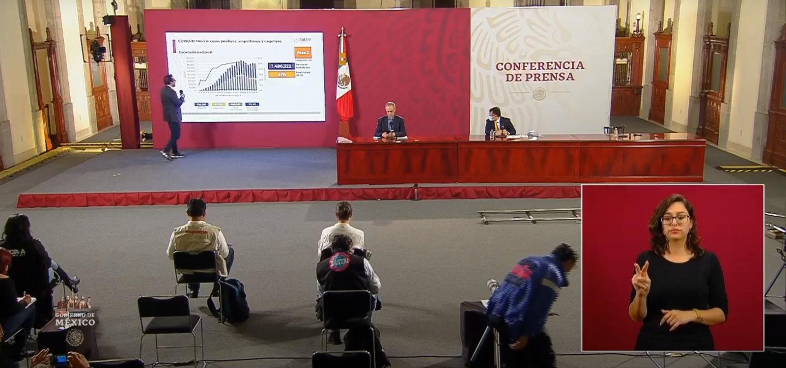 México rebasa los 70 mil muertos por COVID-19