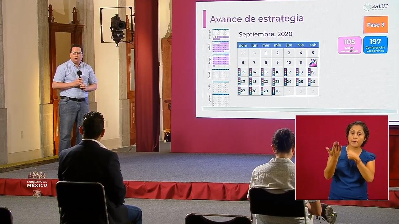 COVID-19: 663,973 los casos confirmados en México; van 70,604 defunciones
