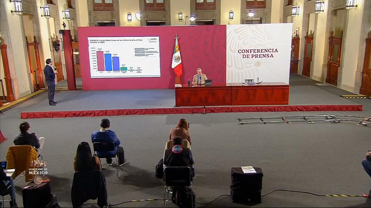 Reporta Ssa 85 mil 704 muertes por COVID-19 en México