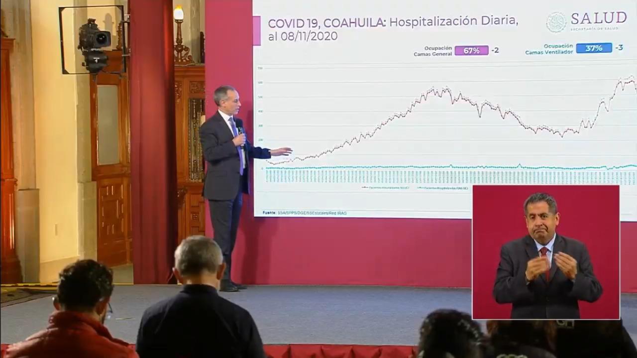 Coahuila, tercer estado con mayor ocupación hospitalaria: López-Gatell