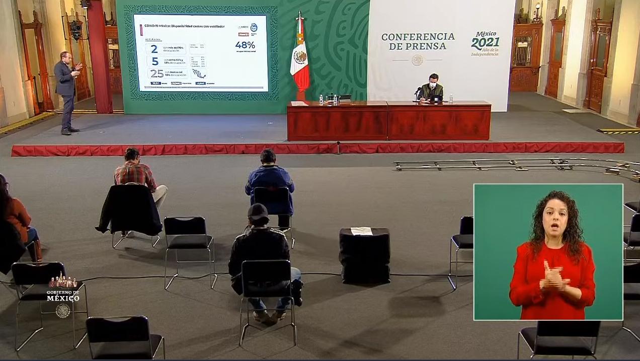 COVID-19: México acumula 133 mil 204 defunciones por coronavirus