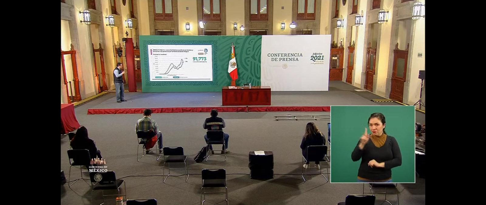 Reporta Ssa 133 mil 706 defunciones por Covid-19 en México