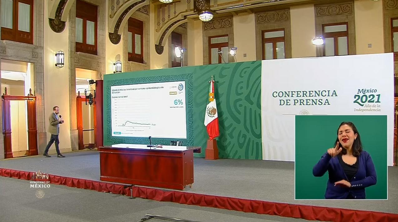 COVID-19: México suma 153,639 muertes por coronavirus