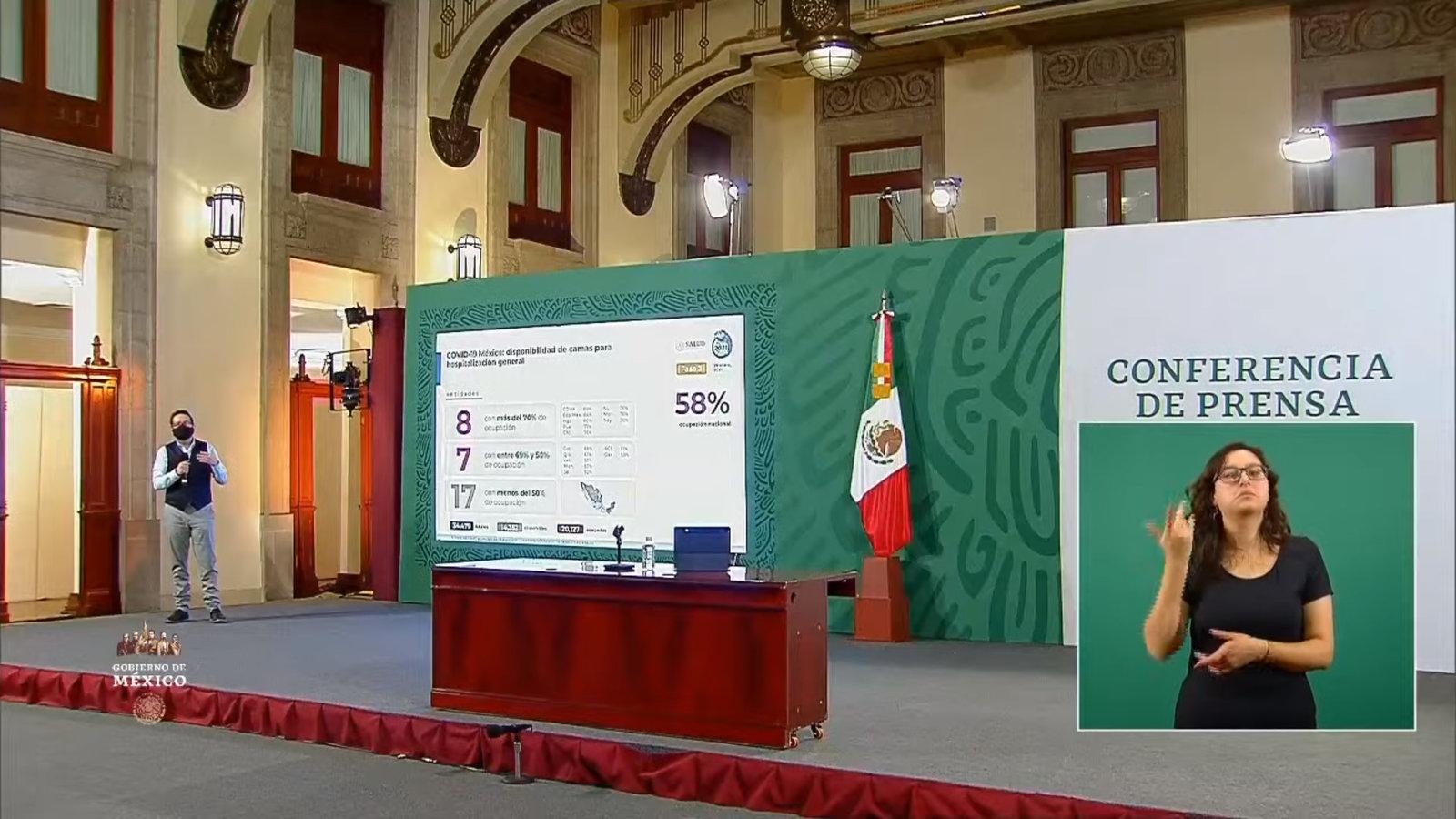 COVID-19: 156 mil 579 las defunciones en México; van 1,841,893 los casos confirmados