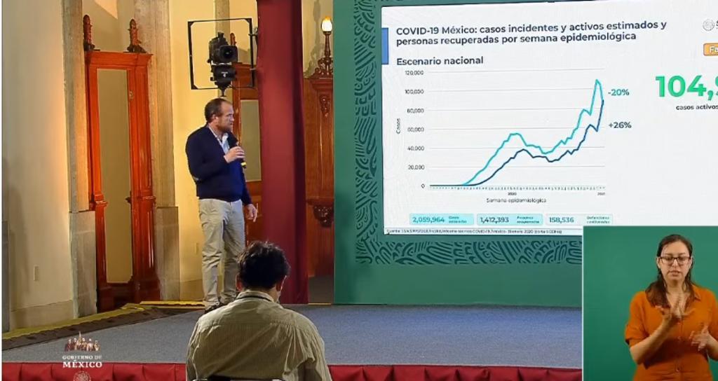 México acumula 158 mil 536 muertes por Covid-19