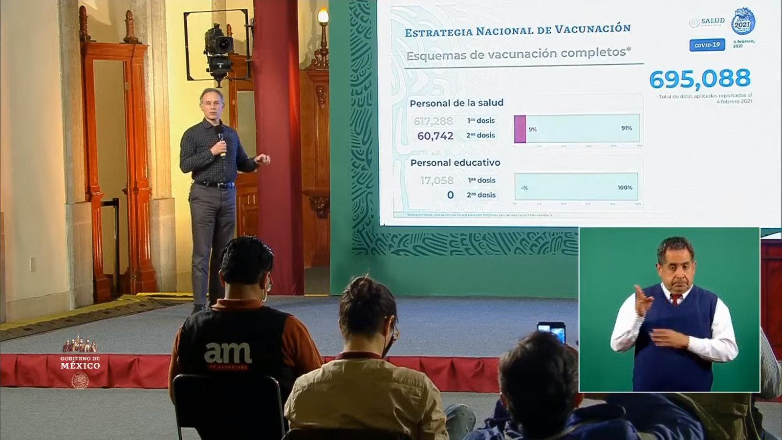 COVID-19: 162 mil 922 las defunciones en México
