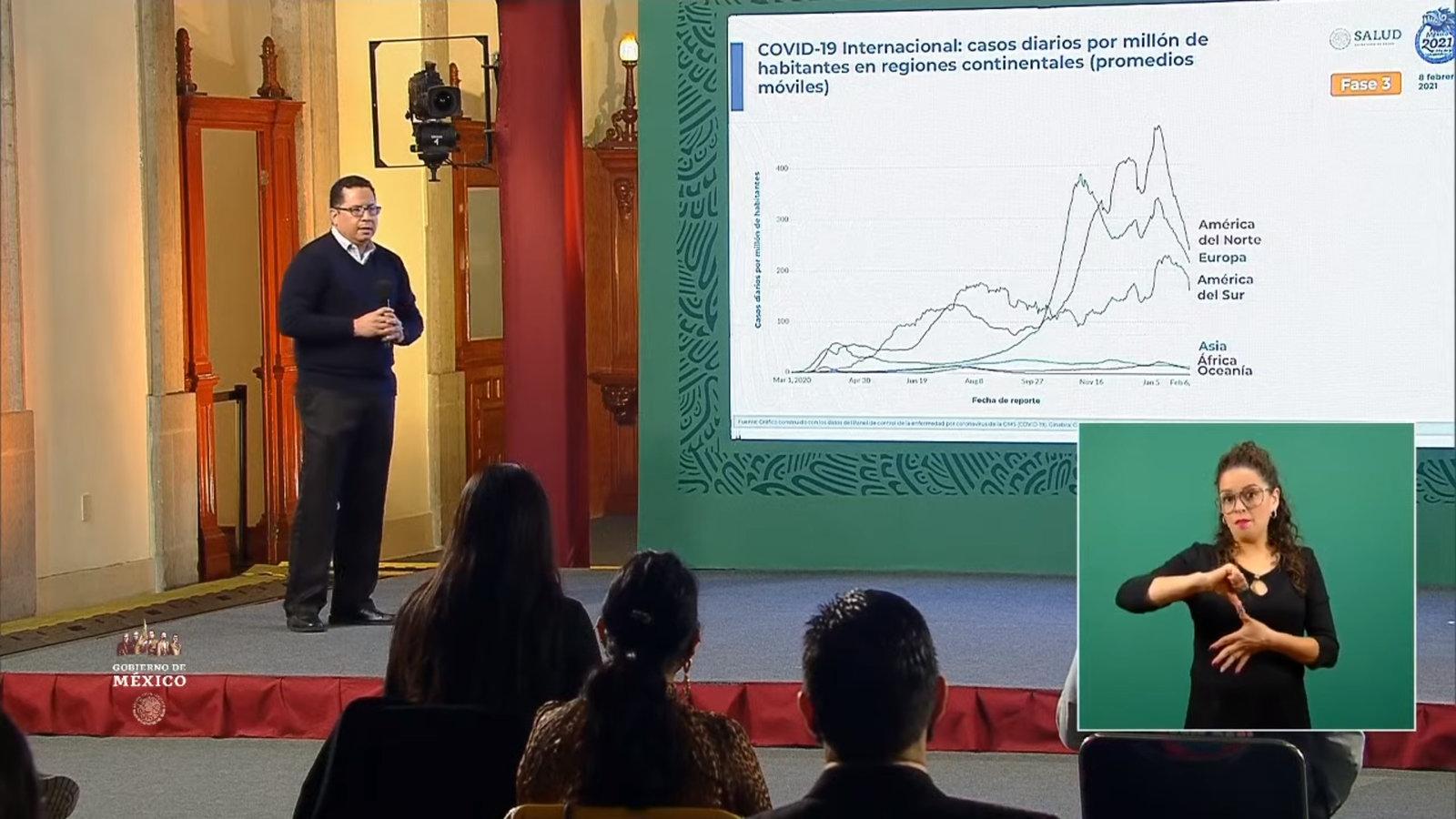 COVID-19: 166 mil 731 defunciones confirmadas en México