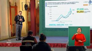 México roza las 170 mil defunciones por Covid-19
