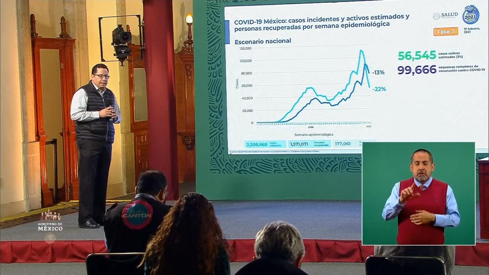 Reporta Ssa 177 mil 61 defunciones confirmadas en México por Covid-19