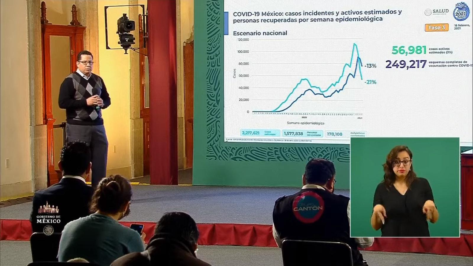 COVID-19: 178 mil 108 las defunciones confirmadas en México por coronavirus