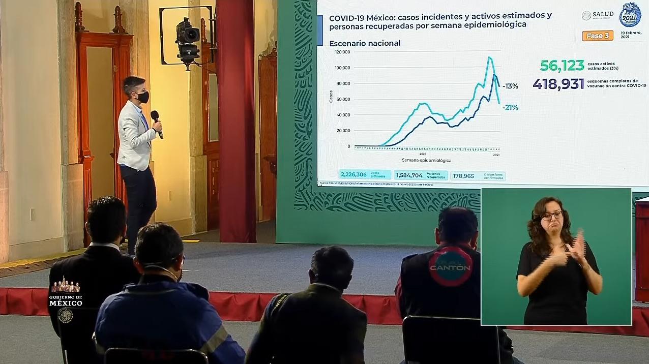 Reporta Ssa 178 mil 965 defunciones confirmadas por COVID-19 en México
