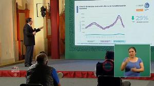 COVID-19: 188 mil 866 las defunciones confirmadas por coronavirus en México