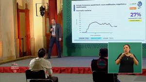 México roza las 190 mil defunciones por COVID-19