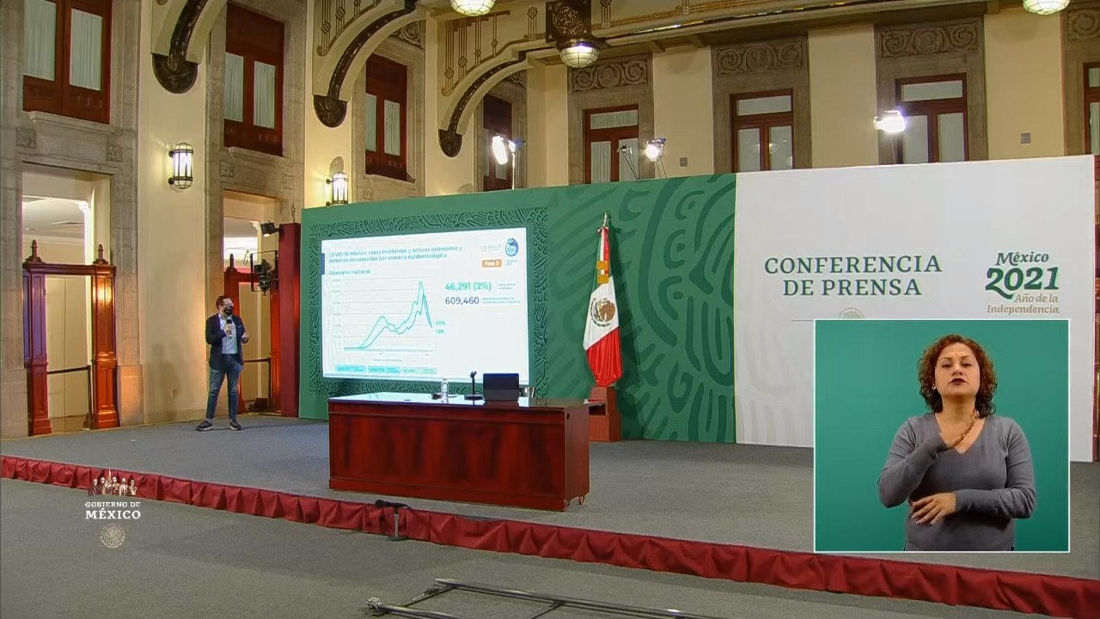 Reporta Ssa 193 mil 851 defunciones confirmadas por COVID-19 en México
