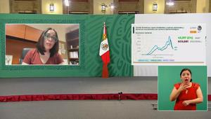 México roza las 195 mil defunciones por COVID-19