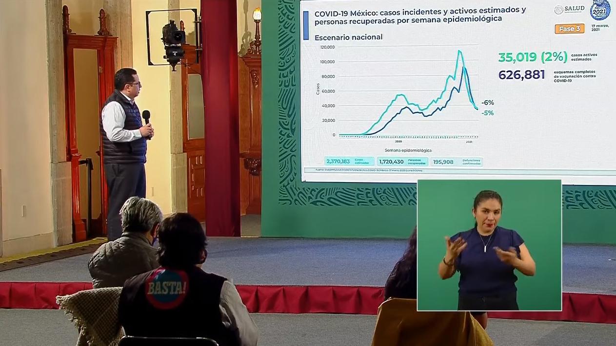COVID-19: 195 mil 908 las defunciones confirmadas en México por coronavirus