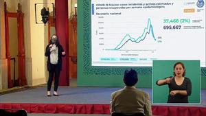 Reporta Ssa 197 mil 827 defunciones por COVID-19 en México