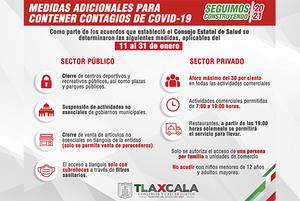 Anuncian nuevas medidas por Covid-19 en Tlaxcala