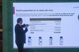 Marcelo Ebrard: México, 13 a nivel mundial en aplicación de vacunas antiCovid