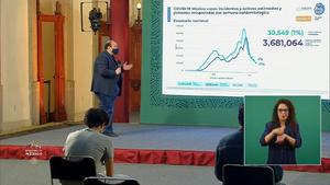 COVID-19: 212 mil 228 las defunciones por coronavirus en México