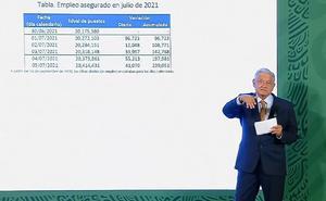 AMLO destaca datos 'extraordinarios' de creación de empleos