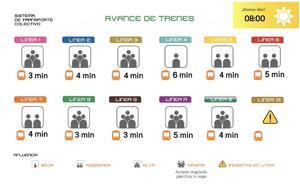 Metro presenta alta afluencia de usuarios en siete líneas